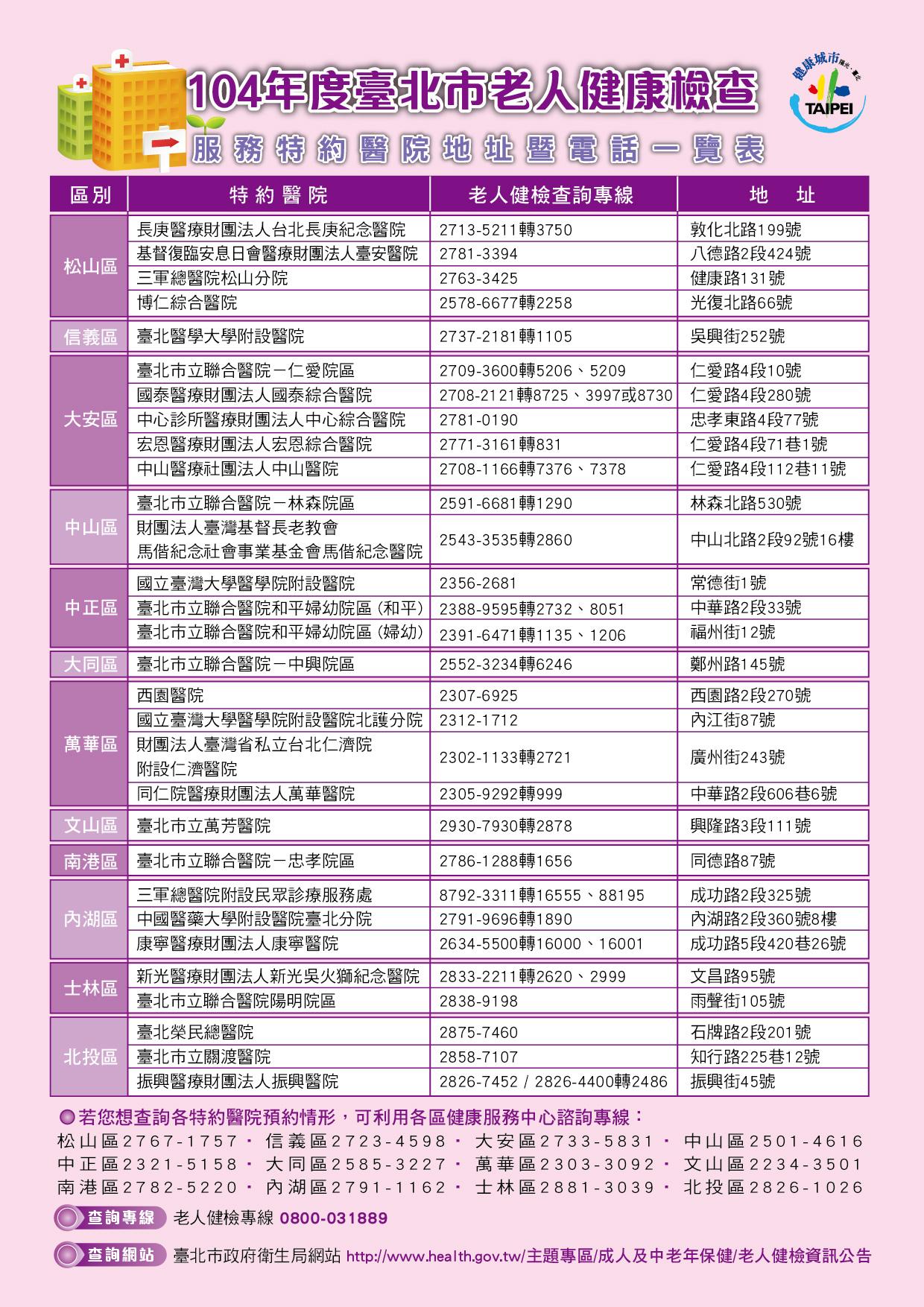104年度臺北市老人健康檢查宣導