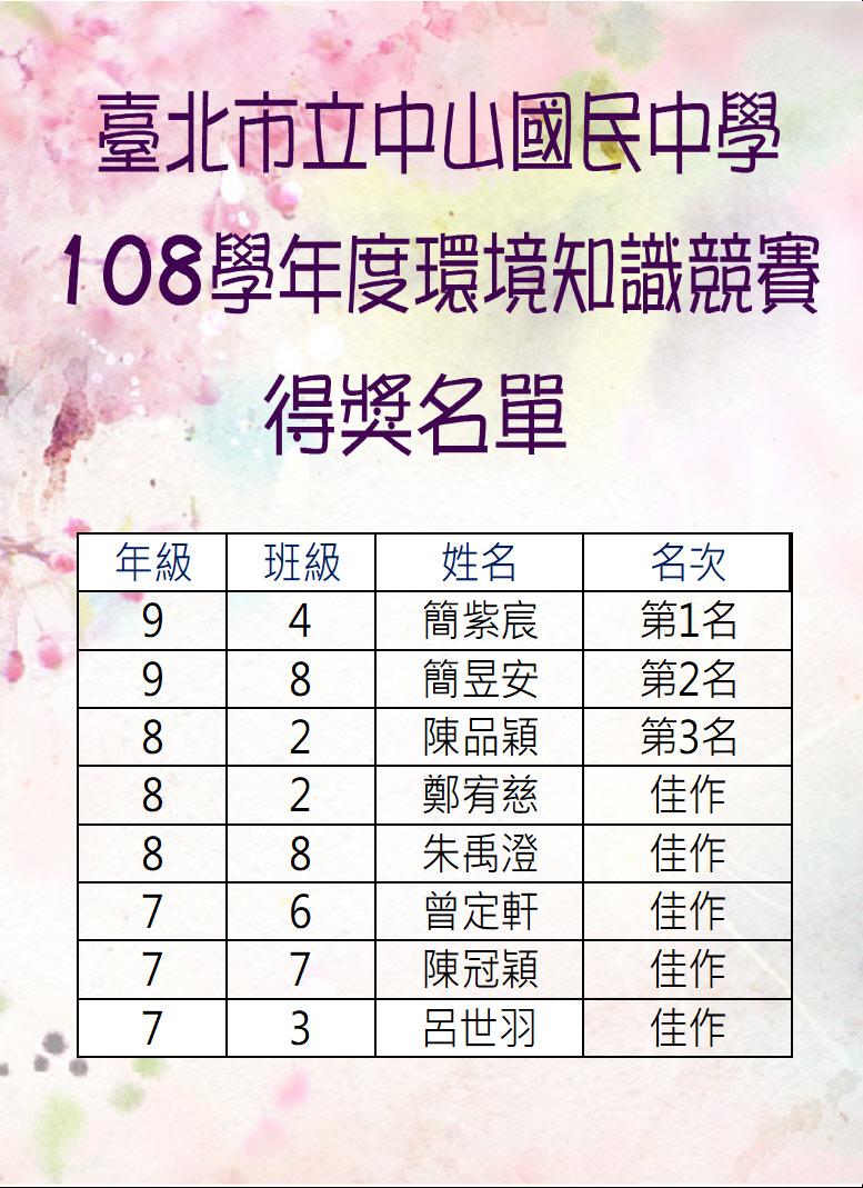 108.1環境知識競賽