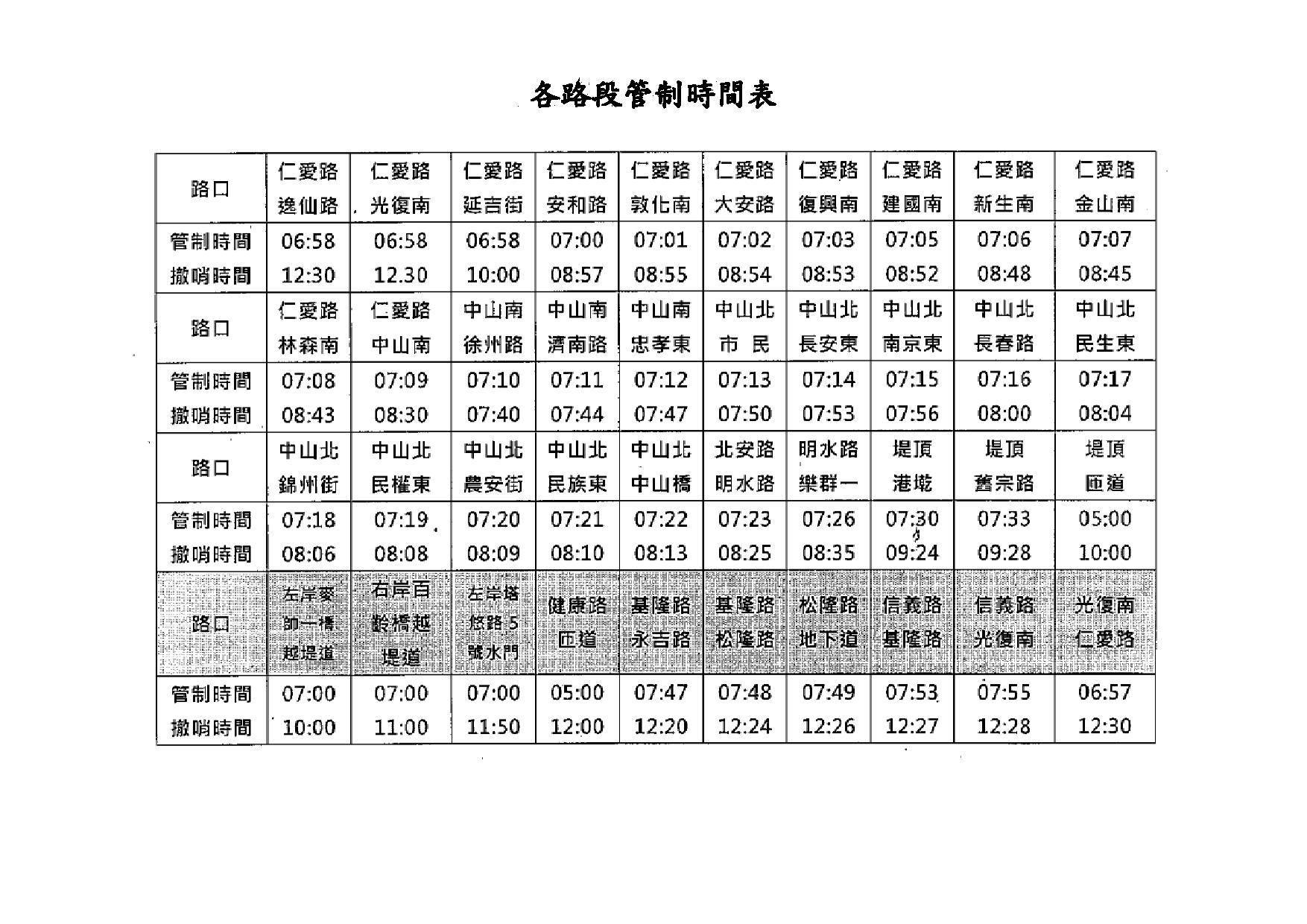 管制時間表